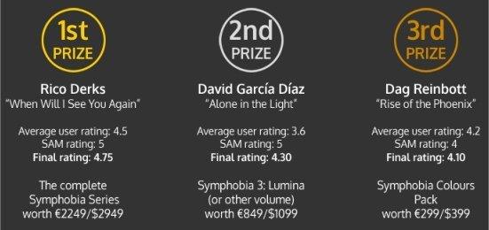 3. Platz ProjectSAM User Contest 2014